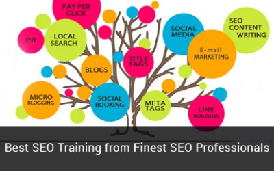 Best SEO Training in Ahmedabad|Gujarat